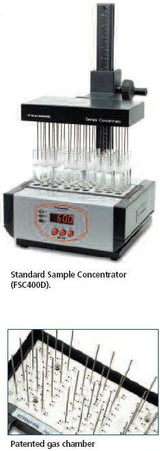Techne Sample Concentrators